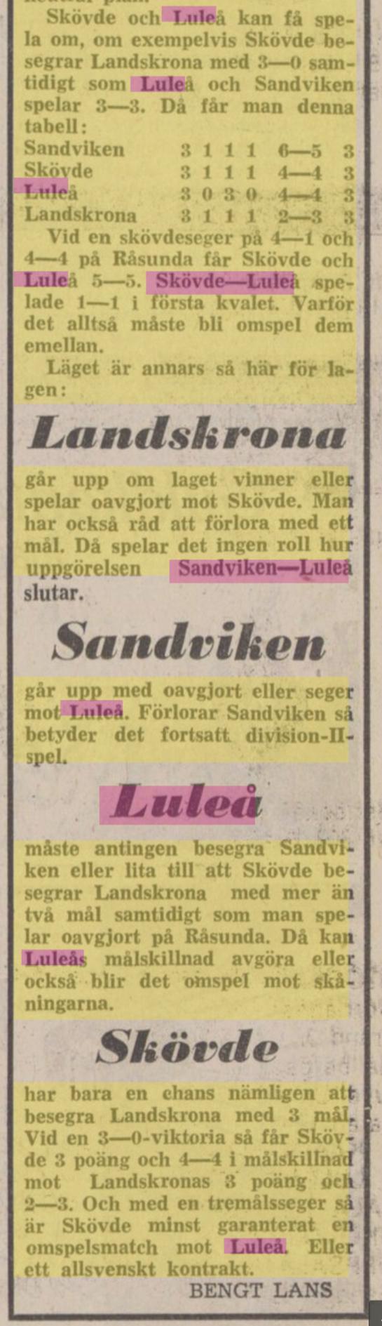 IFK Luleå 7d908c10