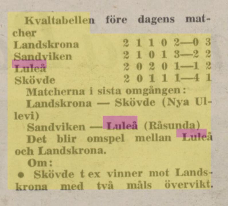 IFK Luleå - Sida 2 886afd10