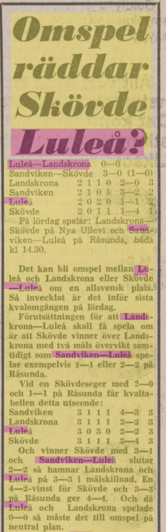 IFK Luleå 8e82e710
