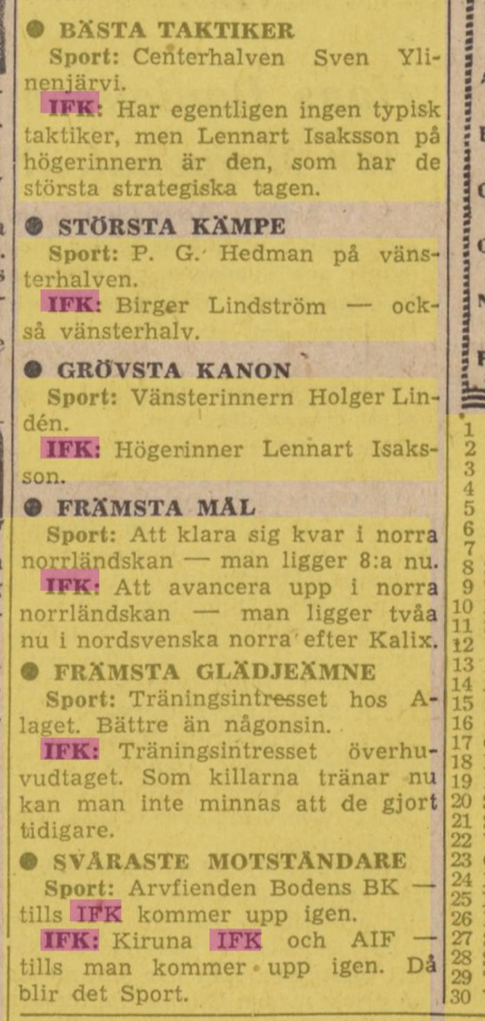 IFK Luleå - Sida 2 96789510