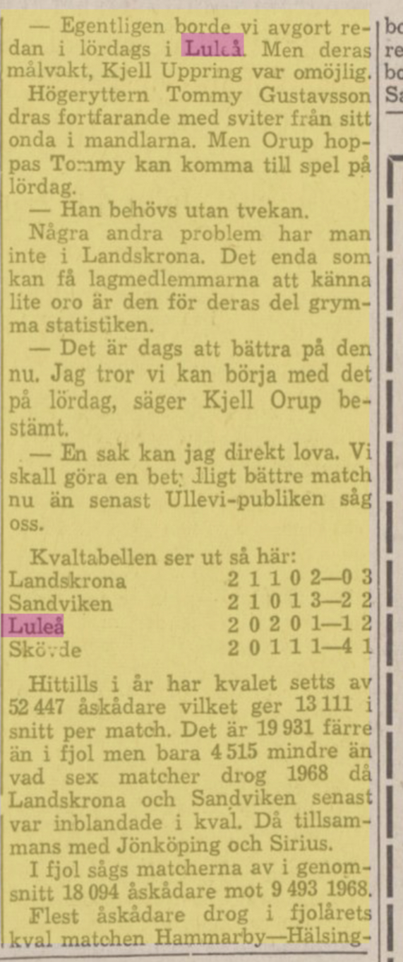 IFK Luleå A2575f10