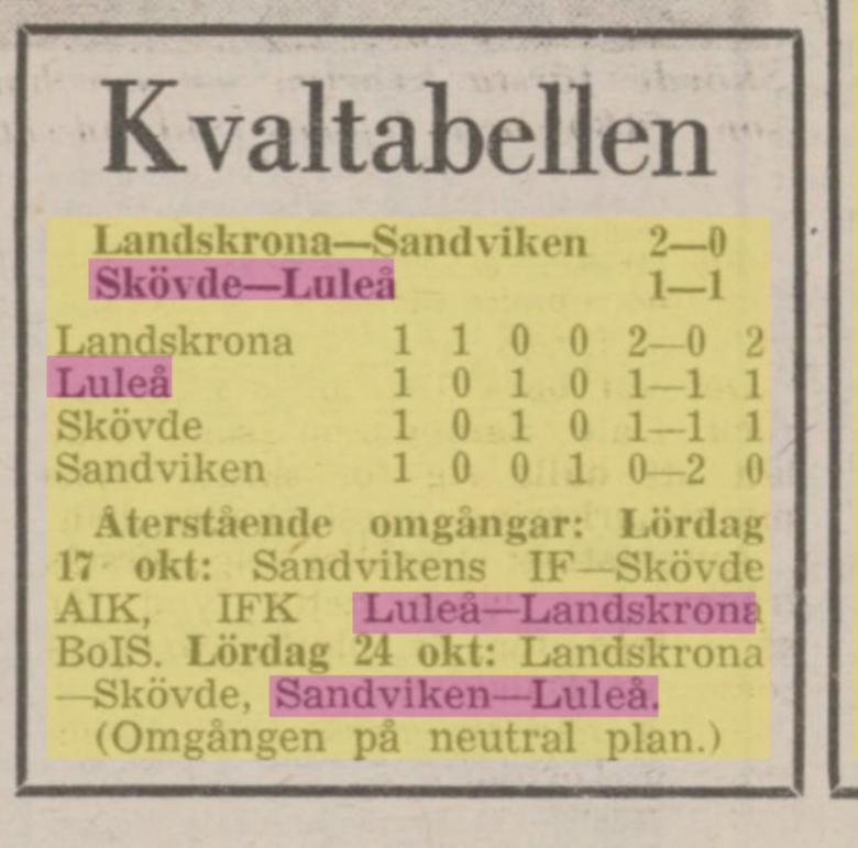 IFK Luleå Bd072e10
