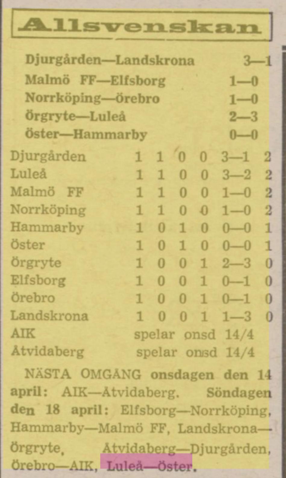 IFK Luleå Da527f10
