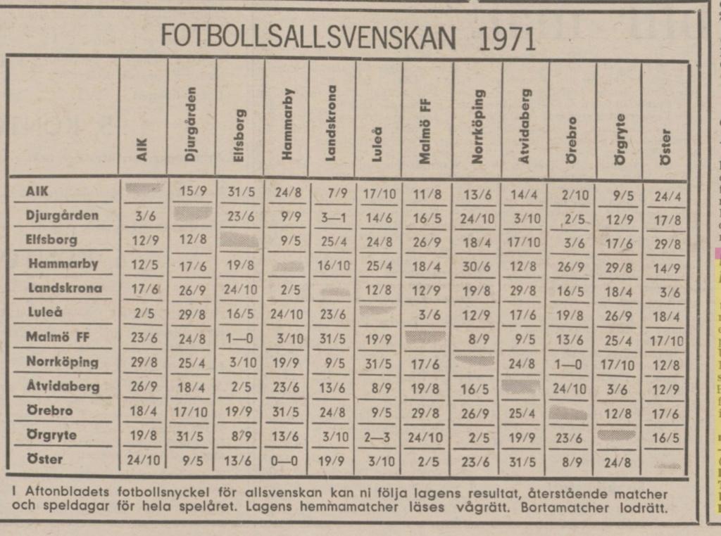 IFK Luleå F8ab3210