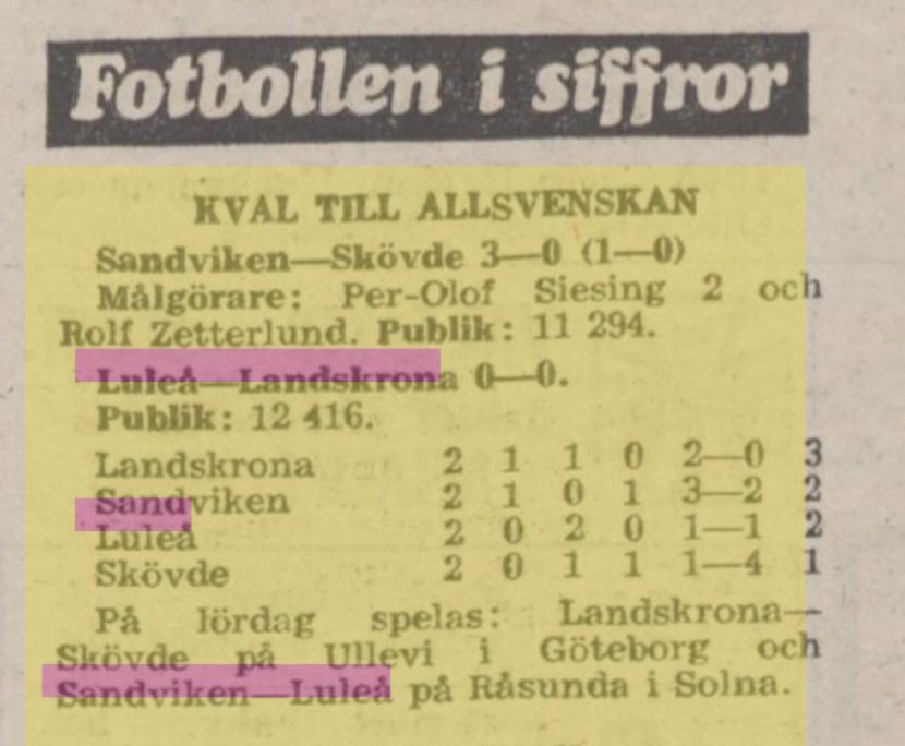 IFK Luleå Fc412e10
