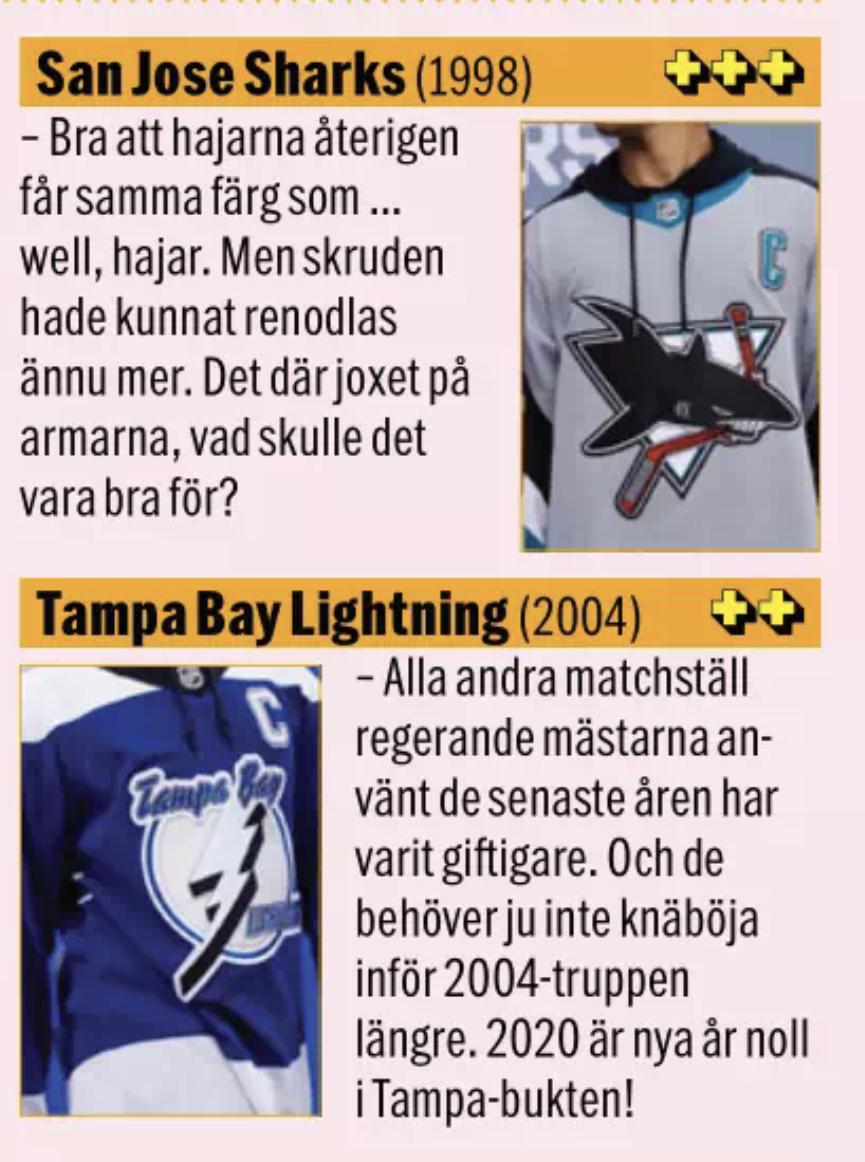 NHL 2020/2021 Fd348010