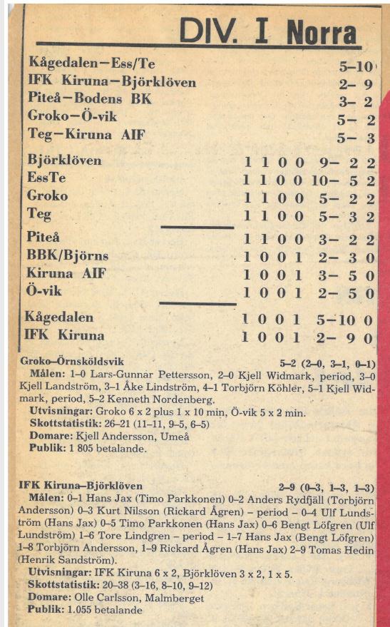Seard Åberg - Mannen bakom Luleå Hockey Förening jubilerar - Sida 2 Skzir116