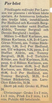Seard Åberg - Mannen bakom Luleå Hockey Förening jubilerar Skzir116