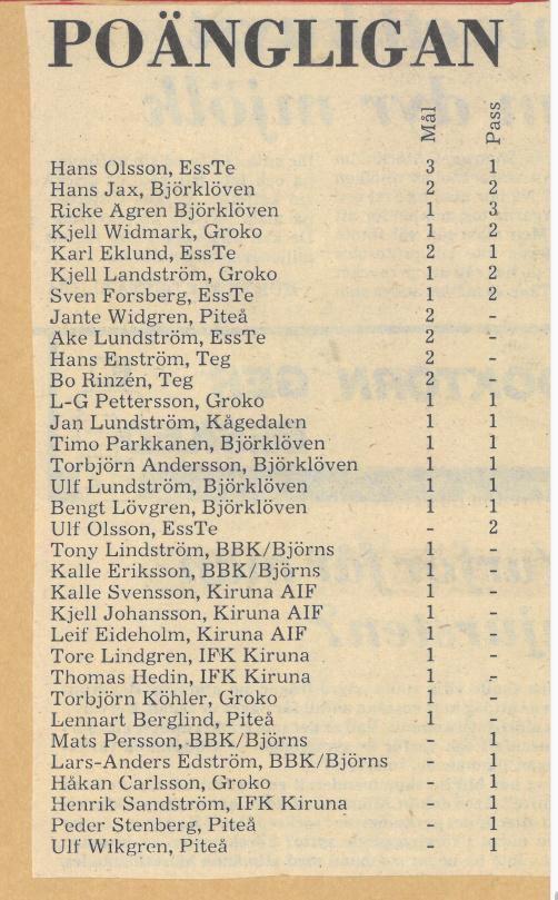 Seard Åberg - Mannen bakom Luleå Hockey Förening jubilerar - Sida 2 Skzir117