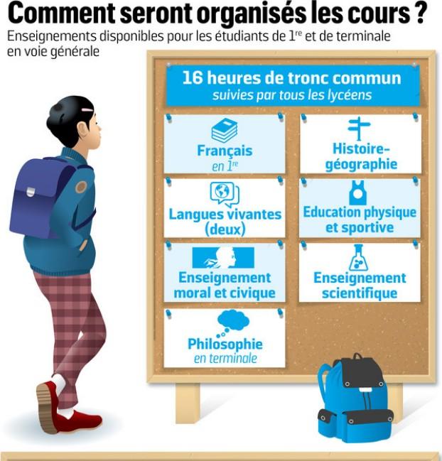 """Encore une """"amélioration""""   Cours_11"""
