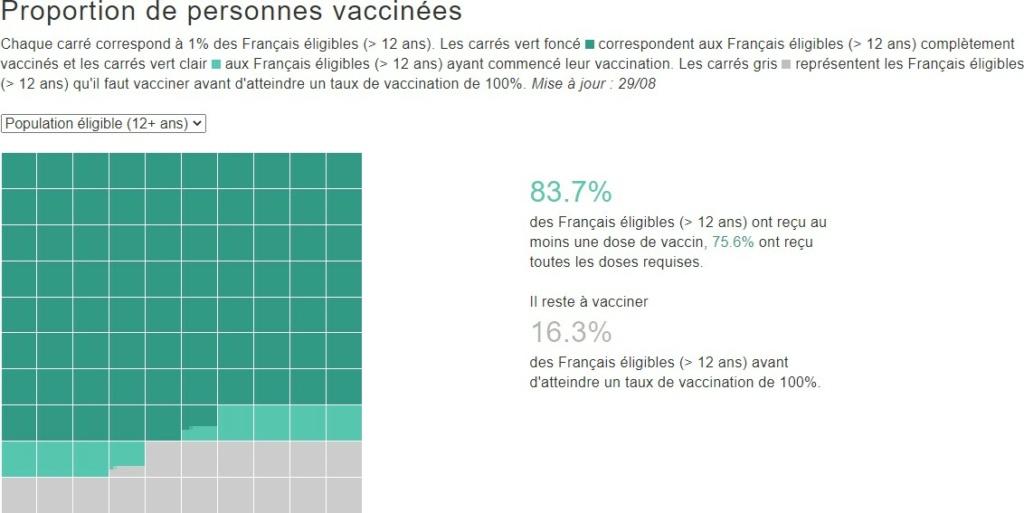 l'UE aussi se glorifie  Vaccin15