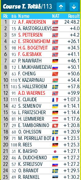 IBU Cup Biathlon. Сезон 2019-2020 - Страница 3 10210