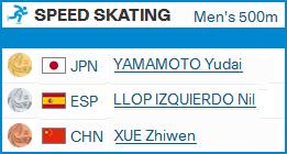 Speed Skating  1152