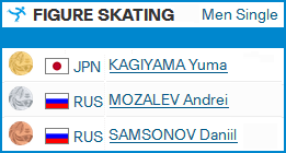 Figure Skating  - Страница 2 1153