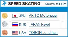 Speed Skating  115311