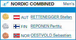 Nordic Combined  1159