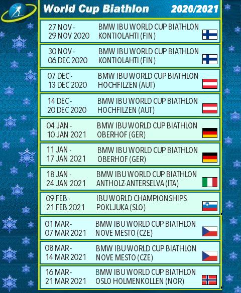 Биатлон. WORLD CUP сезон 2020-2021 - Страница 2 11712