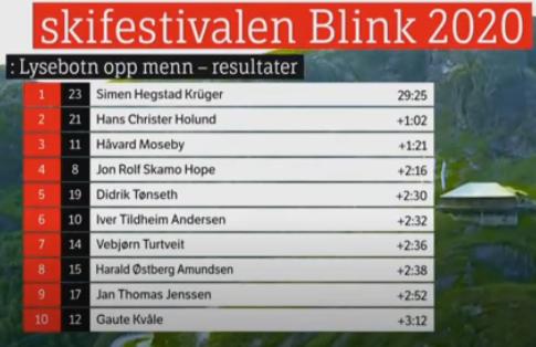 Blinkfestivalen 2020. Cross Country skiing. 1187