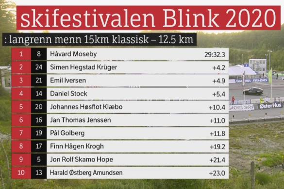 Blinkfestivalen 2020. Cross Country skiing. - Страница 4 1219