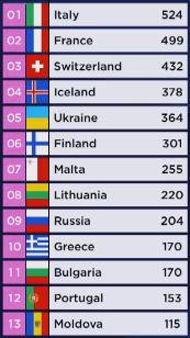 Eurovision 2021 / Rotterdam - Страница 13 1227