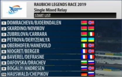 IBU Open European Championships 2019 / Minsk-Raubichi (BLR) - Страница 4 142