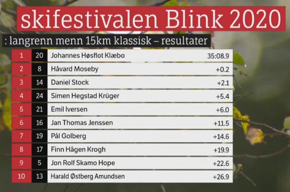 Blinkfestivalen 2020. Cross Country skiing. - Страница 4 1512
