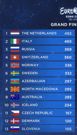 Eurovision 2019 - Страница 30 191