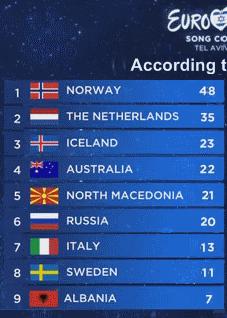 Eurovision 2019 - Страница 30 193