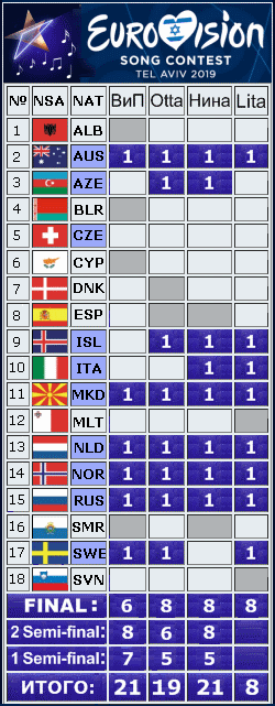 Eurovision 2019 - Страница 30 194