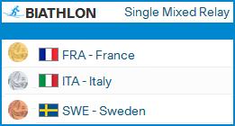 Biathlon - Страница 3 1a11