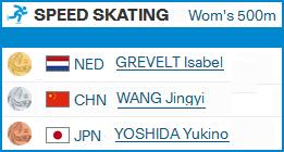 Speed Skating  2117