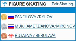 Figure Skating  - Страница 2 2118