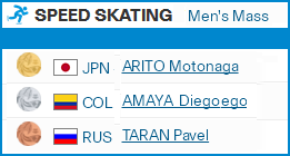 Speed Skating  2119