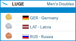Youth Olympic Games / Lausanne - Страница 2 2120