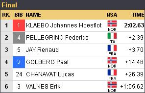 FIS Ski Tour 2020 (FIS) - Страница 5 2133