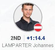 FIS Junior and U23 World Ski Championships 2020 2139