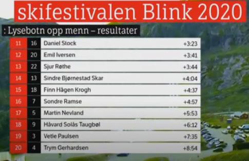 Blinkfestivalen 2020. Cross Country skiing. 2143
