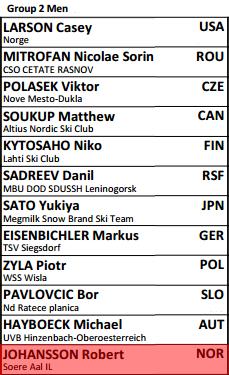 WORLD SKI CHAMPIONSHIPS 2021 - Страница 4 2155