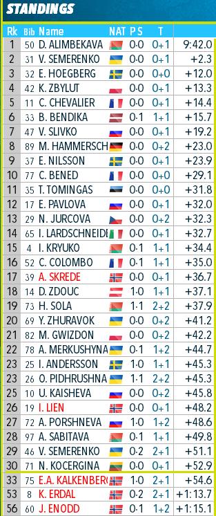 Open European Championships 2020/Raubichi (BLR) - Страница 3 2217