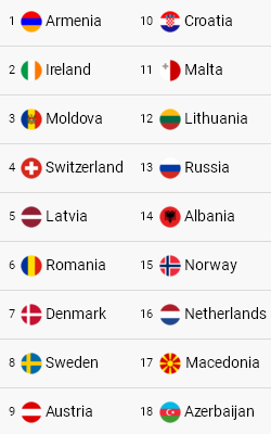 Eurovision 2019 - Страница 8 2_aa12
