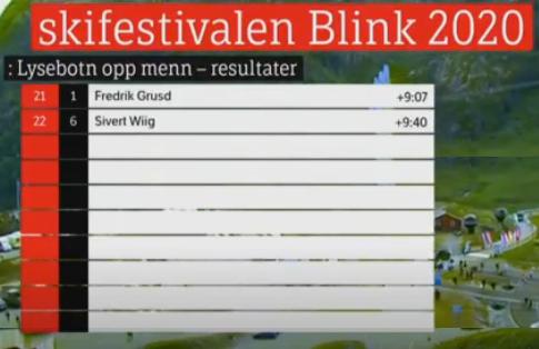 Blinkfestivalen 2020. Cross Country skiing. 3104