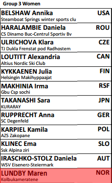 WORLD SKI CHAMPIONSHIPS 2021 - Страница 4 3118