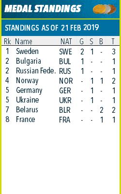 IBU Open European Championships 2019 / Minsk-Raubichi (BLR) - Страница 11 33312110