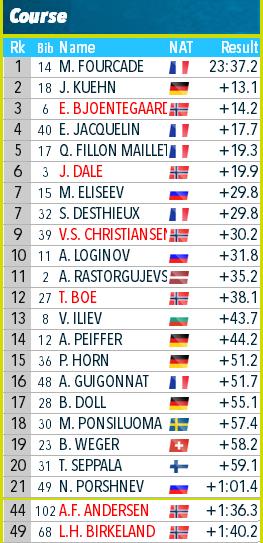 4-й этап, Оберхоф / Oberhof (GER) - Страница 2 349