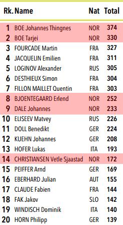 4-й этап, Оберхоф / Oberhof (GER) - Страница 2 350