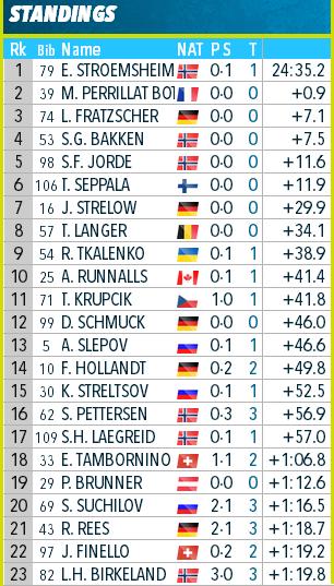 IBU Cup Biathlon. Сезон 2019-2020 - Страница 22 385
