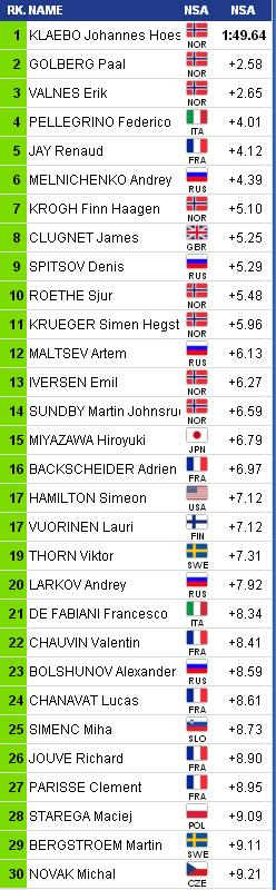 FIS Ski Tour 2020 (FIS) - Страница 5 389