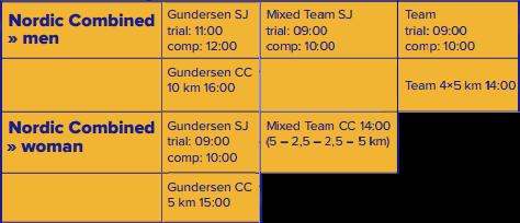 FIS Junior and U23 World Ski Championships 2020 406