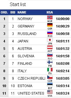 FIS Junior and U23 World Ski Championships 2020 409