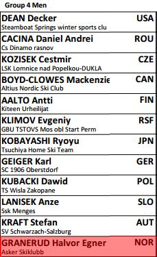 WORLD SKI CHAMPIONSHIPS 2021 - Страница 4 4100